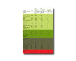 La conductivit thermique lambda ecobati for Comparatif lasure exterieure